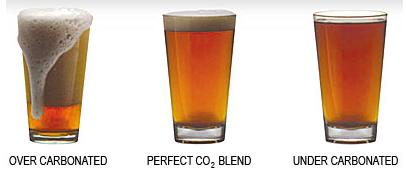 beer-gas-blend